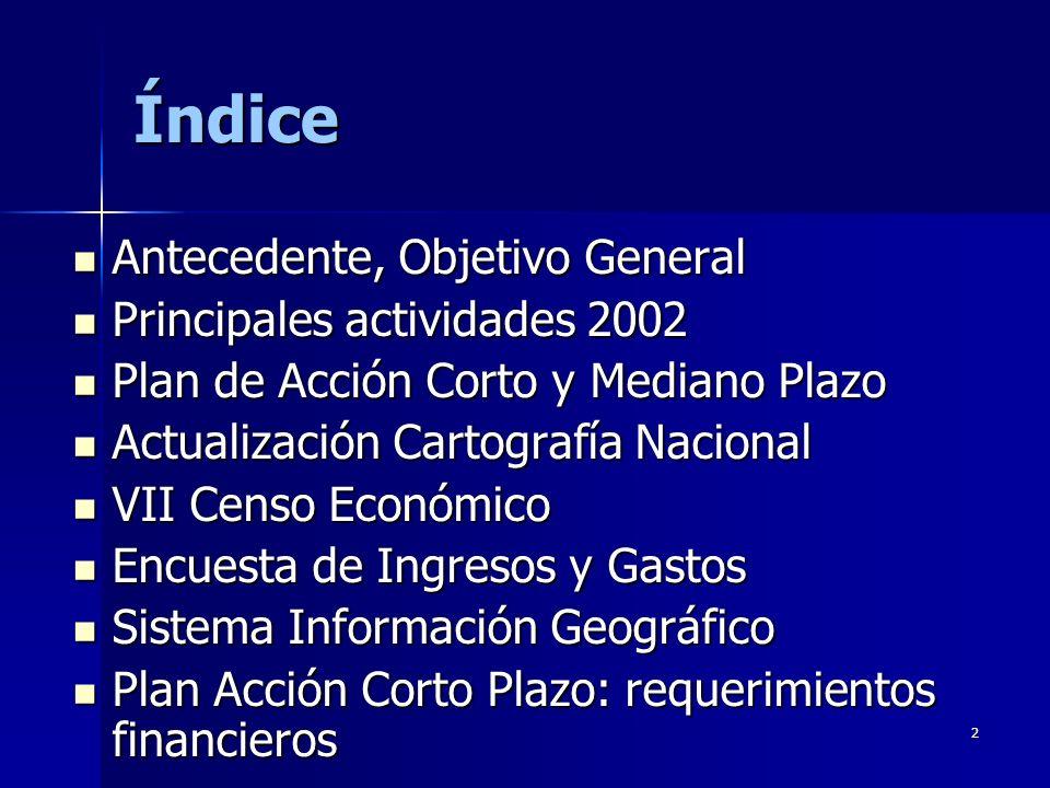 2 Índice Antecedente, Objetivo General Antecedente, Objetivo General Principales actividades 2002 Principales actividades 2002 Plan de Acción Corto y