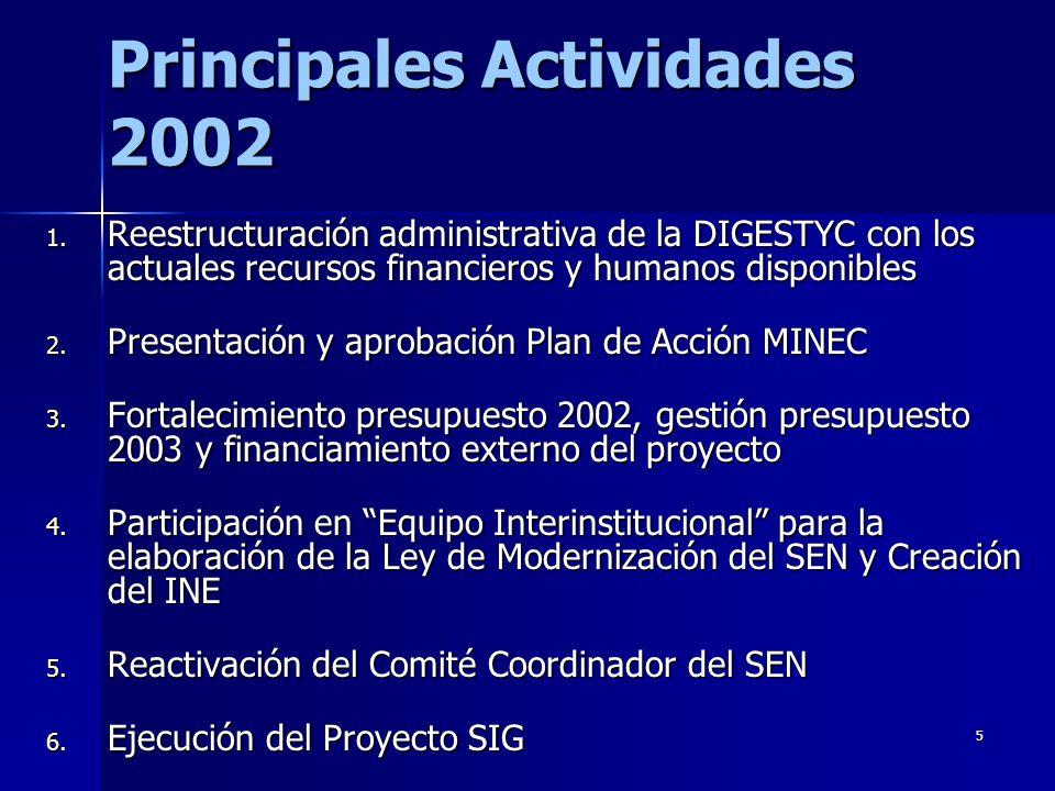 5 Principales Actividades 2002 1. Reestructuración administrativa de la DIGESTYC con los actuales recursos financieros y humanos disponibles 2. Presen