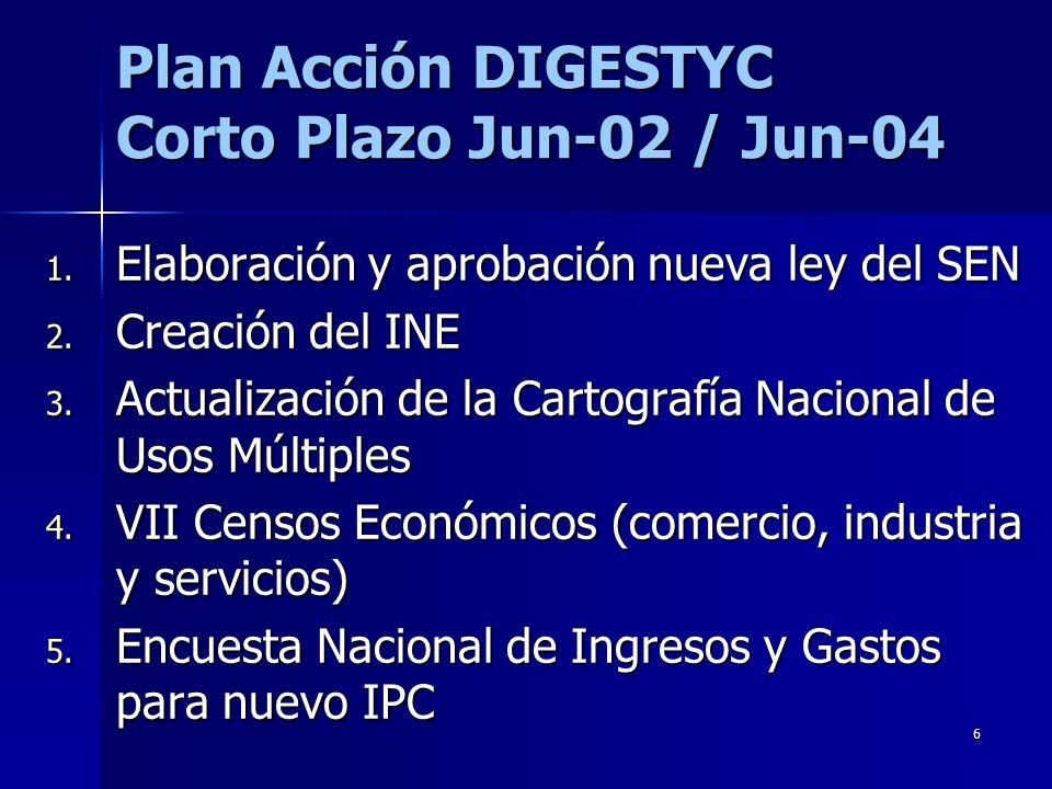 6 Plan Acción DIGESTYC Corto Plazo Jun-02 / Jun-04 1. Elaboración y aprobación nueva ley del SEN 2. Creación del INE 3. Actualización de la Cartografí