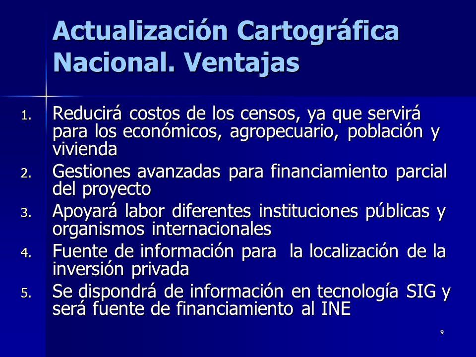 9 Actualización Cartográfica Nacional. Ventajas 1. Reducirá costos de los censos, ya que servirá para los económicos, agropecuario, población y vivien