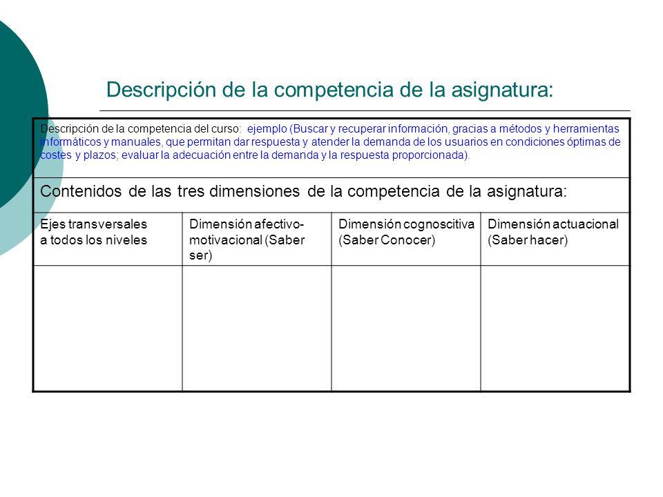 Descripción de la competencia de la asignatura: Descripción de la competencia del curso: ejemplo (Buscar y recuperar información, gracias a métodos y