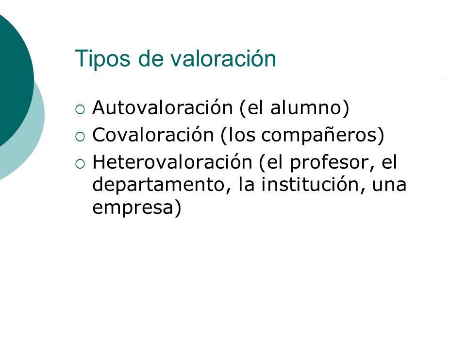 Tipos de valoración Autovaloración (el alumno) Covaloración (los compañeros) Heterovaloración (el profesor, el departamento, la institución, una empre