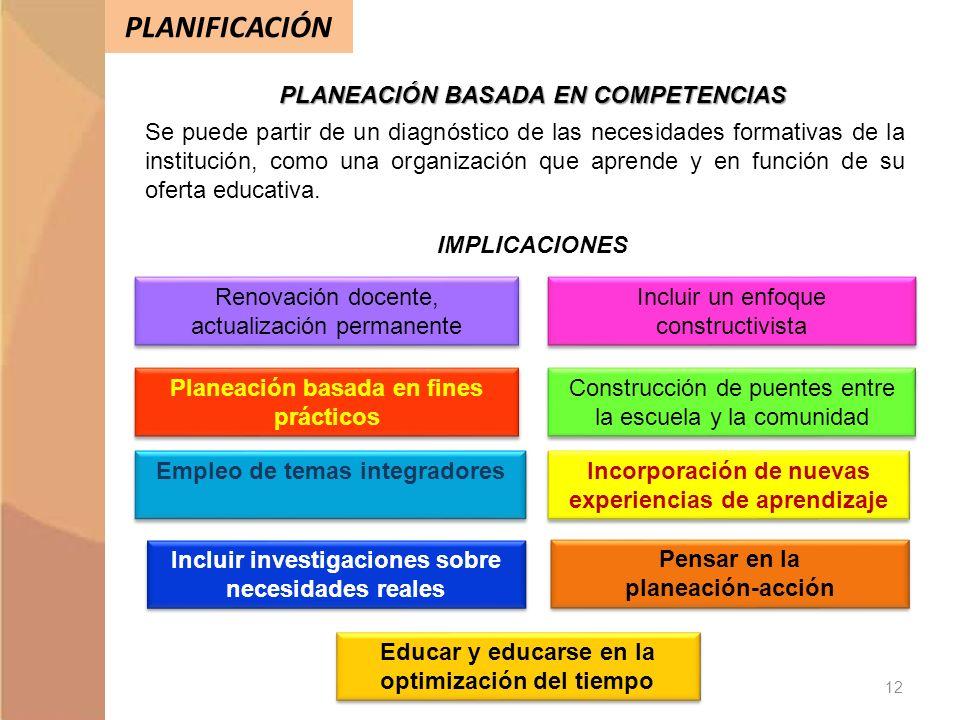 PLANIFICACIÓN PLANEACIÓN BASADA EN COMPETENCIAS Se puede partir de un diagnóstico de las necesidades formativas de la institución, como una organizaci