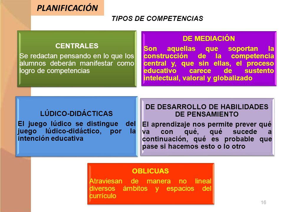 PLANIFICACIÓN TIPOS DE COMPETENCIAS CENTRALES Se redactan pensando en lo que los alumnos deberán manifestar como logro de competencias DE MEDIACIÓN So