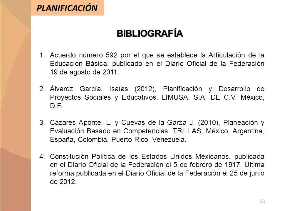 PLANIFICACIÓN 20 BIBLIOGRAFÍA 1.Acuerdo número 592 por el que se establece la Articulación de la Educación Básica, publicado en el Diario Oficial de l
