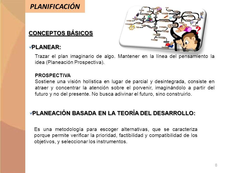 PLANIFICACIÓN CONCEPTOS BÁSICOS PLANEAR: PLANEAR: Trazar el plan imaginario de algo. Mantener en la línea del pensamiento la idea (Planeación Prospect