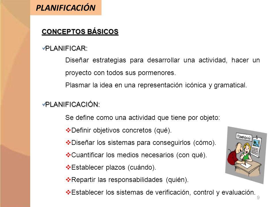 PLANIFICACIÓN CONCEPTOS BÁSICOS PLANIFICAR: PLANIFICAR: Diseñar estrategias para desarrollar una actividad, hacer un proyecto con todos sus pormenores