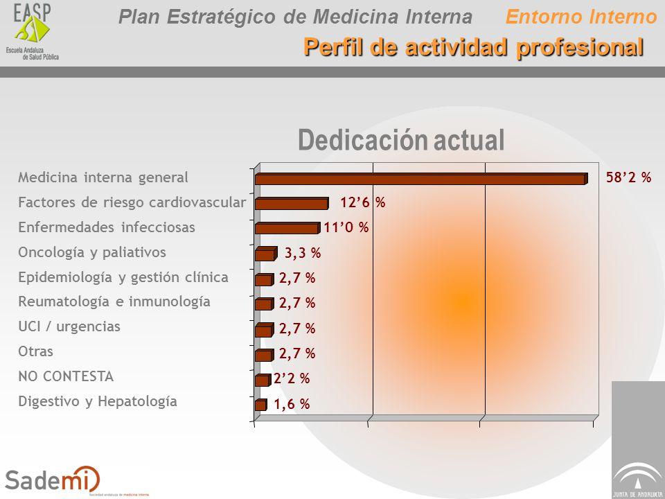 Plan Estratégico de Medicina Interna Perfilde actividad profesional Perfil de actividad profesional Medicina interna general Factores de riesgo cardio