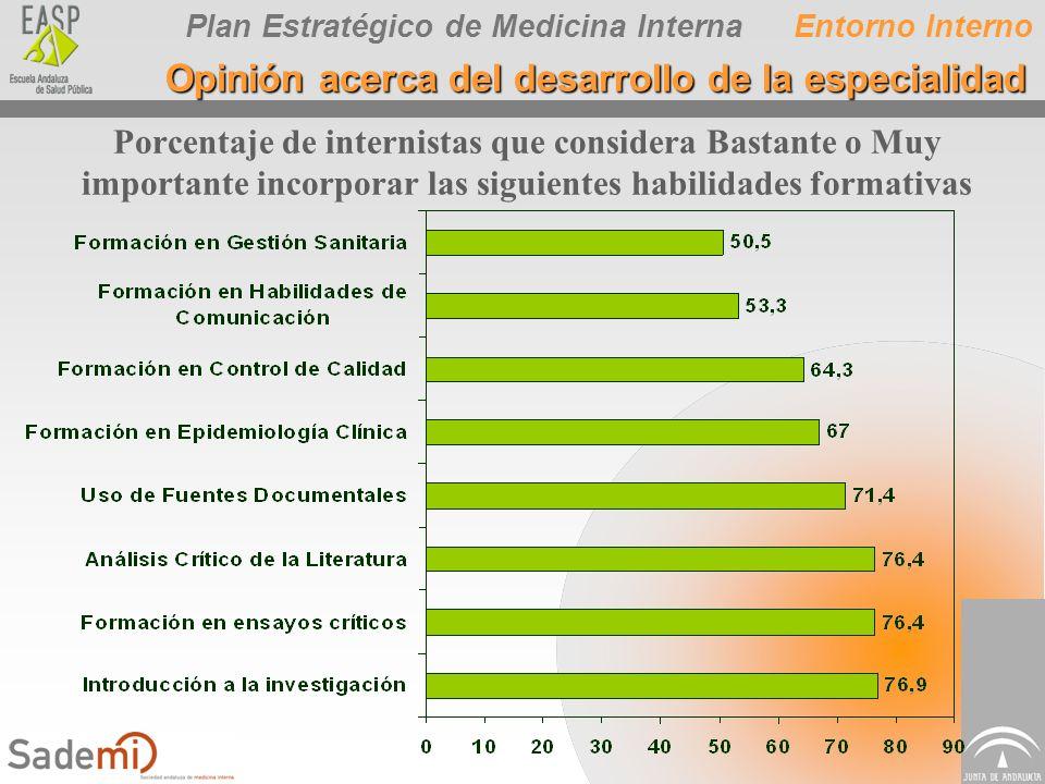 Plan Estratégico de Medicina Interna Porcentaje de internistas que considera Bastante o Muy importante incorporar las siguientes habilidades formativa
