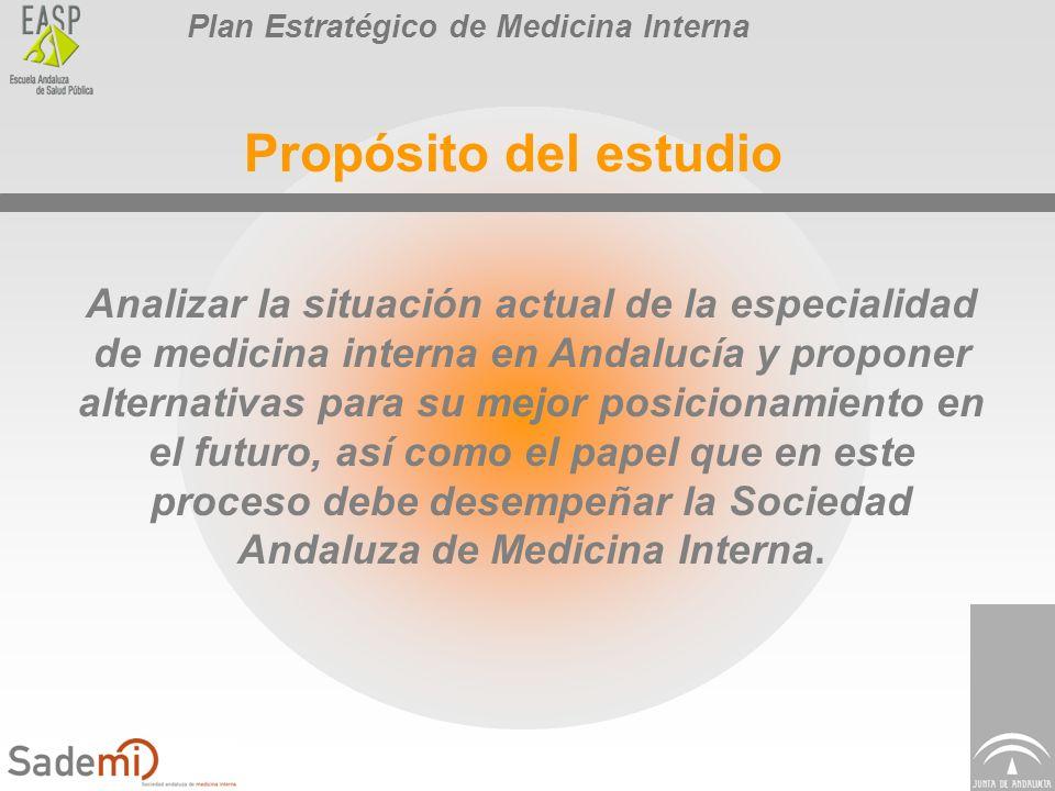 Plan Estratégico de Medicina Interna Analizar la situación actual de la especialidad de medicina interna en Andalucía y proponer alternativas para su