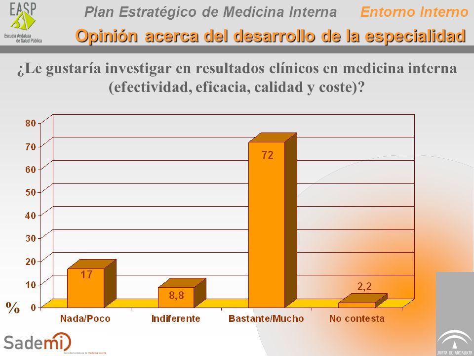 Plan Estratégico de Medicina Interna ¿Le gustaría investigar en resultados clínicos en medicina interna (efectividad, eficacia, calidad y coste)? Ento