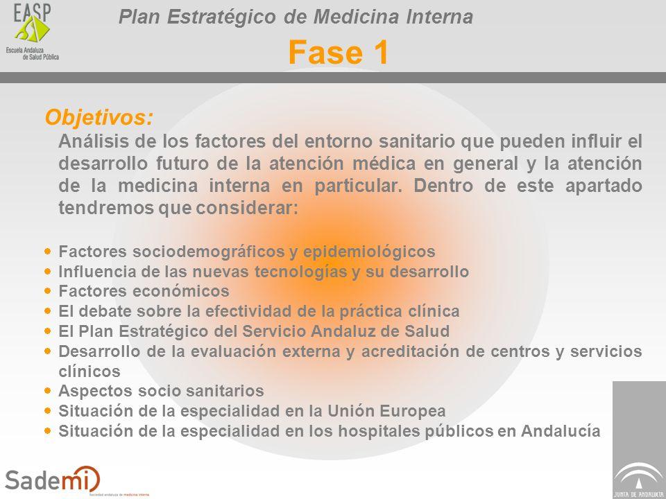 Plan Estratégico de Medicina Interna Metodología: Revisión bibliográfica y selección de las referencias más importantes sobre el entorno sanitario y de la especialidad por parte de la Escuela Andaluza de Salud Pública (EASP) y la directiva de la Sociedad Andaluza de Medicina Interna.