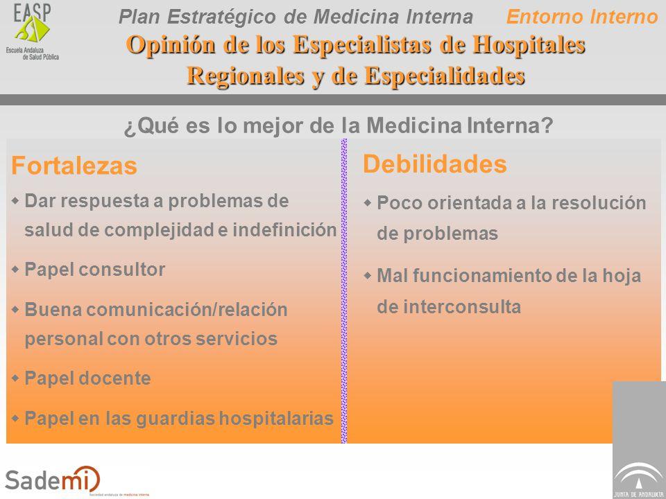 Plan Estratégico de Medicina Interna ¿Qué es lo mejor de la Medicina Interna? Fortalezas Debilidades wDar respuesta a problemas de salud de complejida