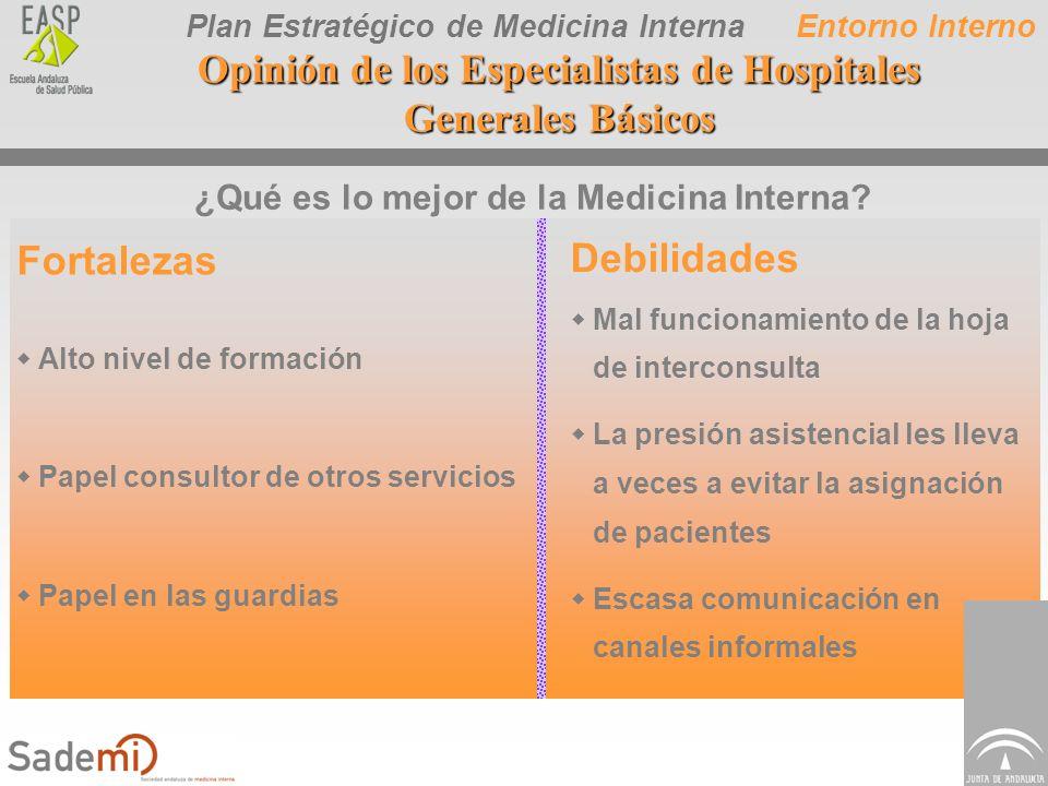 Plan Estratégico de Medicina Interna ¿Qué es lo mejor de la Medicina Interna? Fortalezas Debilidades wAlto nivel de formación wPapel consultor de otro