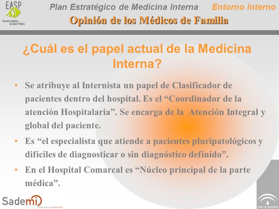 Plan Estratégico de Medicina Interna Opinión de los Médicos de Familia Se atribuye al Internista un papel de Clasificador de pacientes dentro del hosp