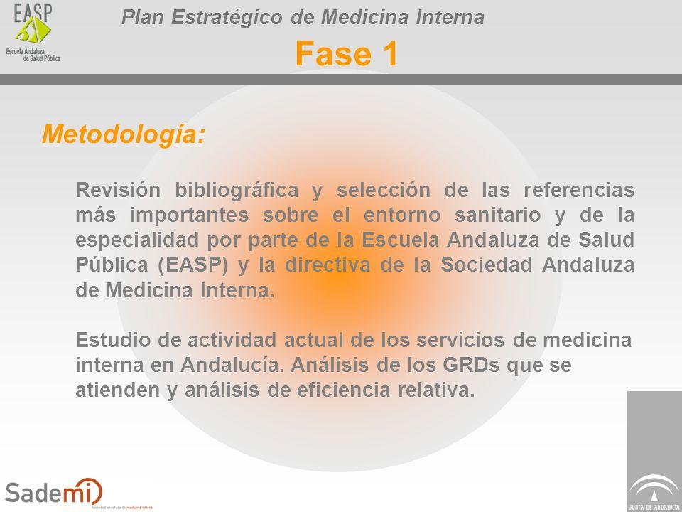 Plan Estratégico de Medicina Interna Metodología: Revisión bibliográfica y selección de las referencias más importantes sobre el entorno sanitario y d
