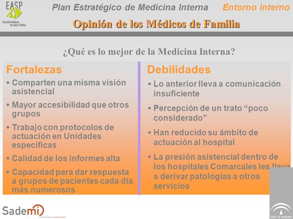 Plan Estratégico de Medicina Interna ¿Qué es lo mejor de la Medicina Interna? FortalezasDebilidades wComparten una misma visión asistencial wMayor acc