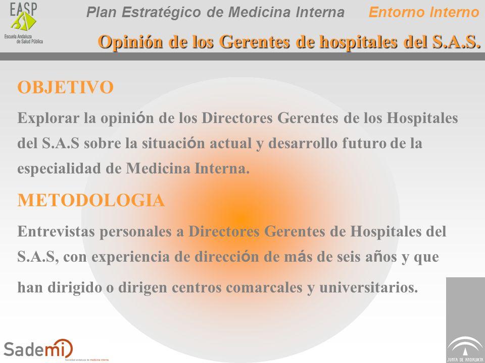 Plan Estratégico de Medicina Interna Opinión de los Gerentes de hospitales del S.A.S. OBJETIVO Explorar la opini ó n de los Directores Gerentes de los