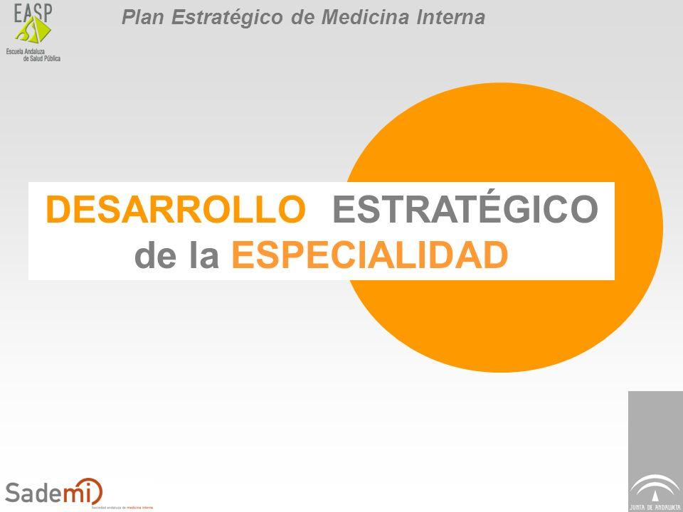 Plan Estratégico de Medicina Interna DESARROLLO ESTRATÉGICO de la ESPECIALIDAD