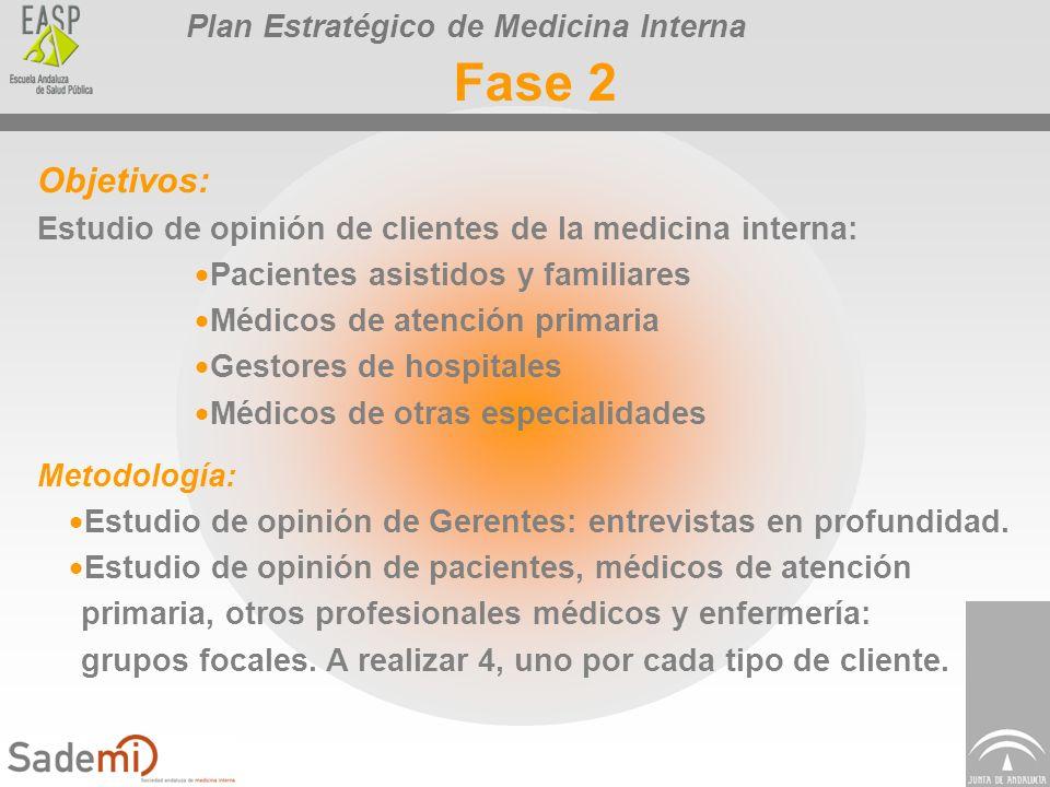 Plan Estratégico de Medicina Interna Objetivos: Estudio de opinión de clientes de la medicina interna: Pacientes asistidos y familiares Médicos de ate