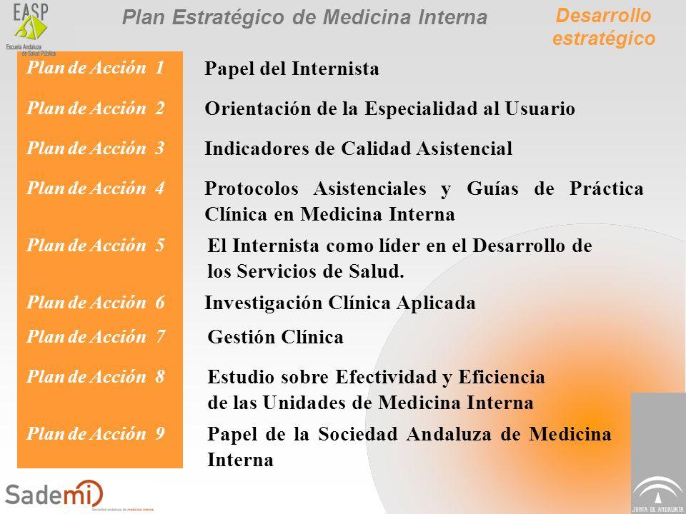 Plan Estratégico de Medicina Interna Plan de Acción 1 Papel del Internista Plan de Acción 2 Orientación de la Especialidad al Usuario Plan de Acción 3