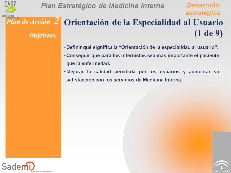 Plan Estratégico de Medicina Interna Desarrollo estratégico Plan de Acción 2 Orientación de la Especialidad al Usuario (1 de 9) Objetivos Definir qué