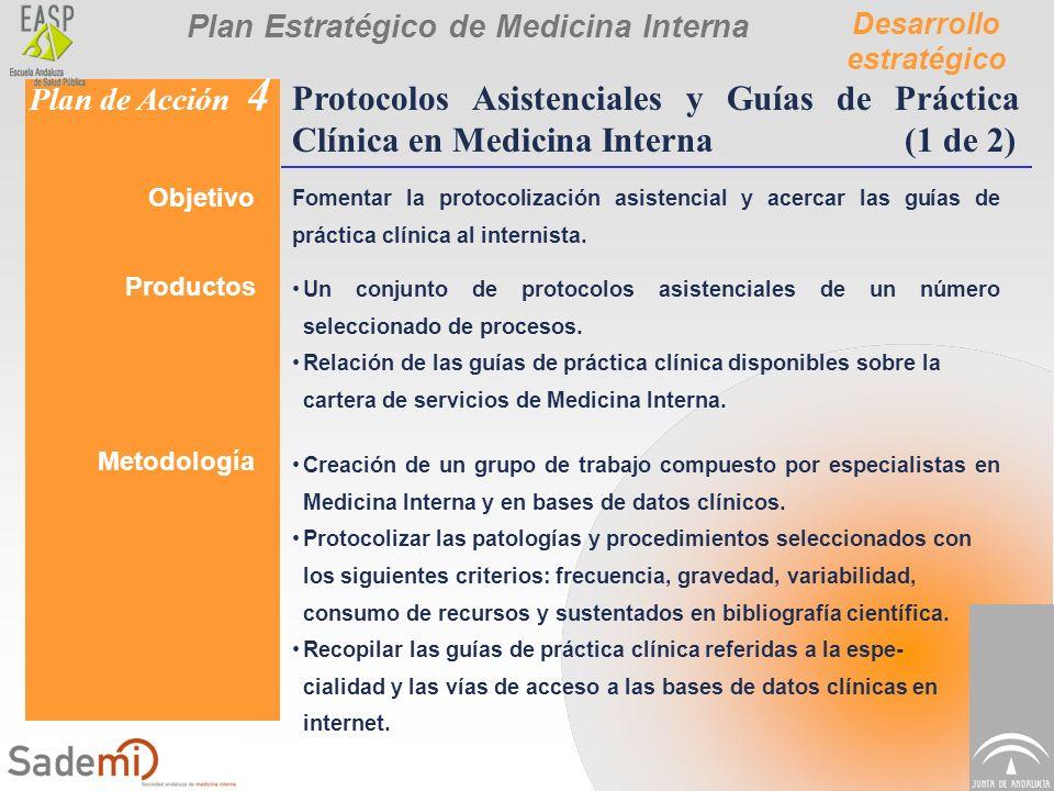 Plan Estratégico de Medicina Interna Desarrollo estratégico Plan de Acción 4 Protocolos Asistenciales y Guías de Práctica Clínica en Medicina Interna(