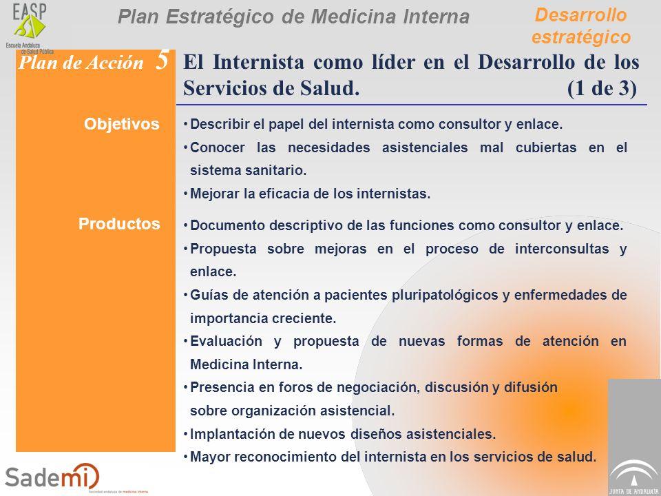 Plan Estratégico de Medicina Interna Desarrollo estratégico Plan de Acción 5 El Internista como líder en el Desarrollo de los Servicios de Salud.(1 de