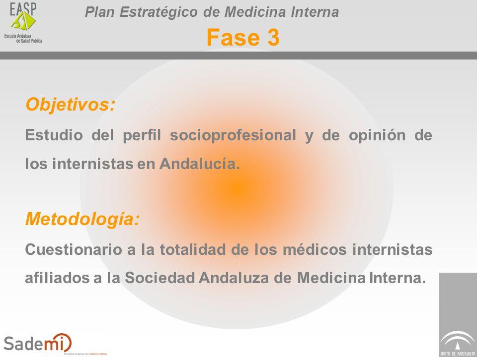 Plan Estratégico de Medicina Interna Objetivos: Estudio del perfil socioprofesional y de opinión de los internistas en Andalucía. Metodología: Cuestio