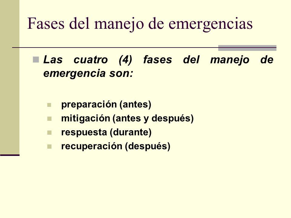 Fases del manejo de emergencias Las cuatro (4) fases del manejo de emergencia son: preparación (antes) mitigación (antes y después) respuesta (durante) recuperación (después)