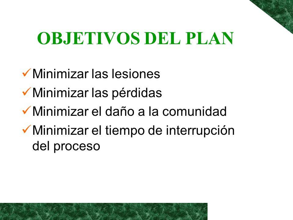 OBJETIVOS DEL PLAN Minimizar las lesiones Minimizar las pérdidas Minimizar el daño a la comunidad Minimizar el tiempo de interrupción del proceso