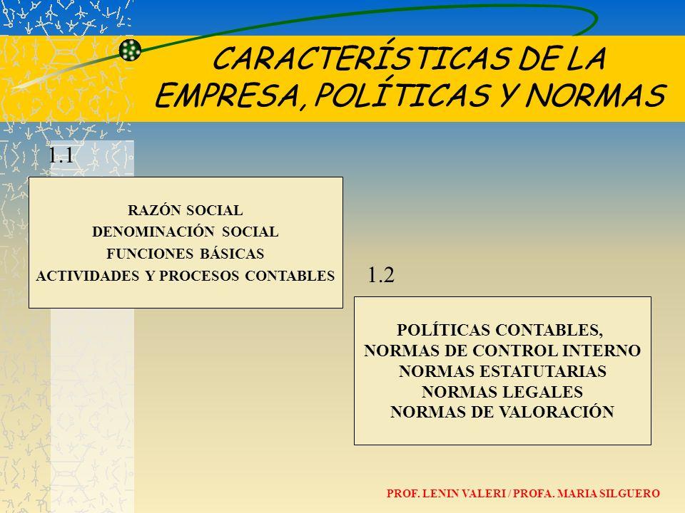 CARACTERÍSTICAS DE LA EMPRESA, POLÍTICAS Y NORMAS RAZÓN SOCIAL DENOMINACIÓN SOCIAL FUNCIONES BÁSICAS ACTIVIDADES Y PROCESOS CONTABLES POLÍTICAS CONTAB