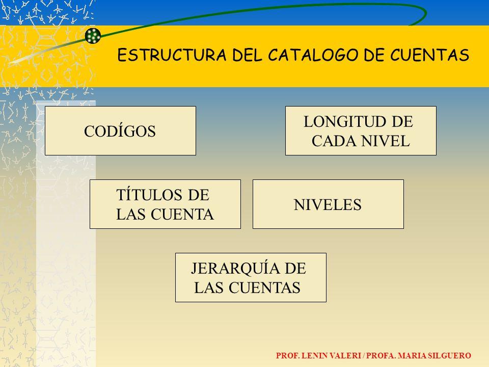 ESTRUCTURA DEL CATALOGO DE CUENTAS CODÍGOS TÍTULOS DE LAS CUENTA JERARQUÍA DE LAS CUENTAS NIVELES LONGITUD DE CADA NIVEL PROF. LENIN VALERI / PROFA. M