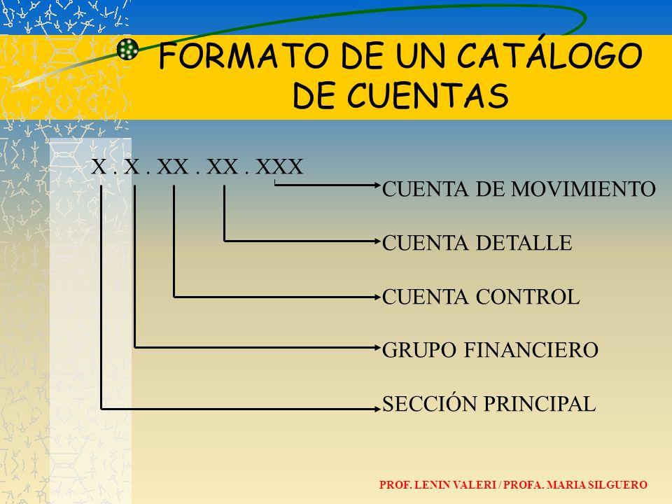 FORMATO DE UN CATÁLOGO DE CUENTAS X. X. XX. XX. XXX CUENTA DE MOVIMIENTO CUENTA DETALLE CUENTA CONTROL GRUPO FINANCIERO SECCIÓN PRINCIPAL PROF. LENIN