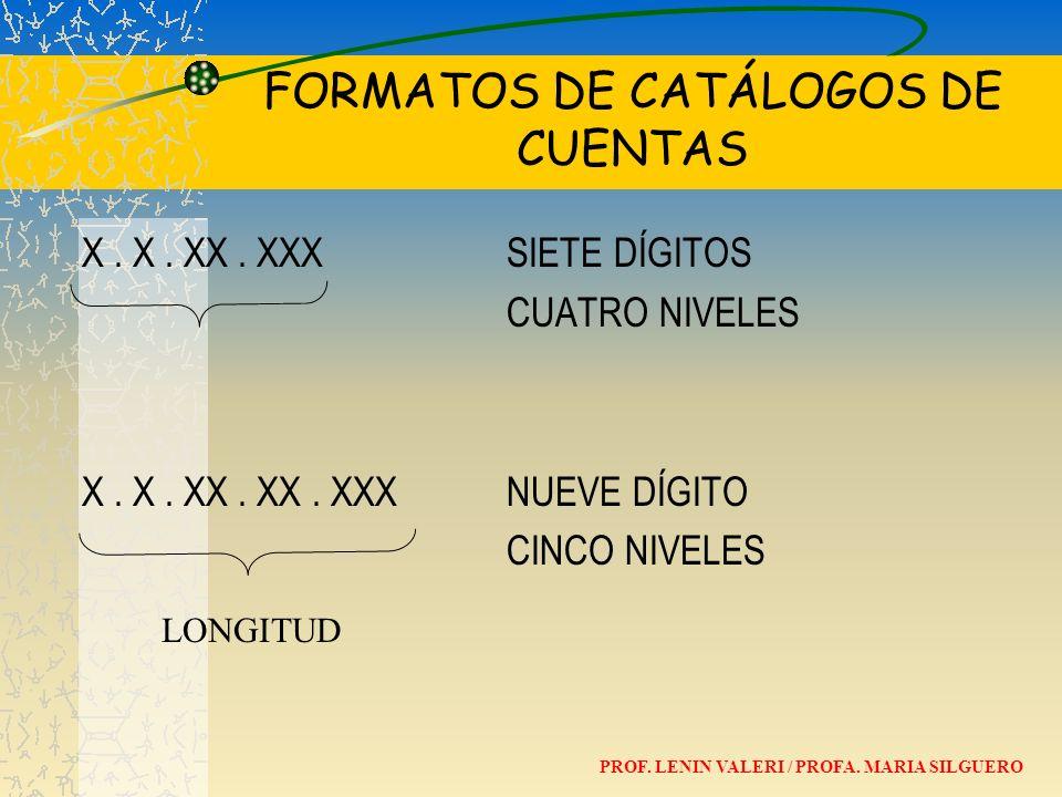 FORMATOS DE CATÁLOGOS DE CUENTAS X. X. XX. XXX SIETE DÍGITOS CUATRO NIVELES X. X. XX. XX. XXXNUEVE DÍGITO CINCO NIVELES LONGITUD PROF. LENIN VALERI /