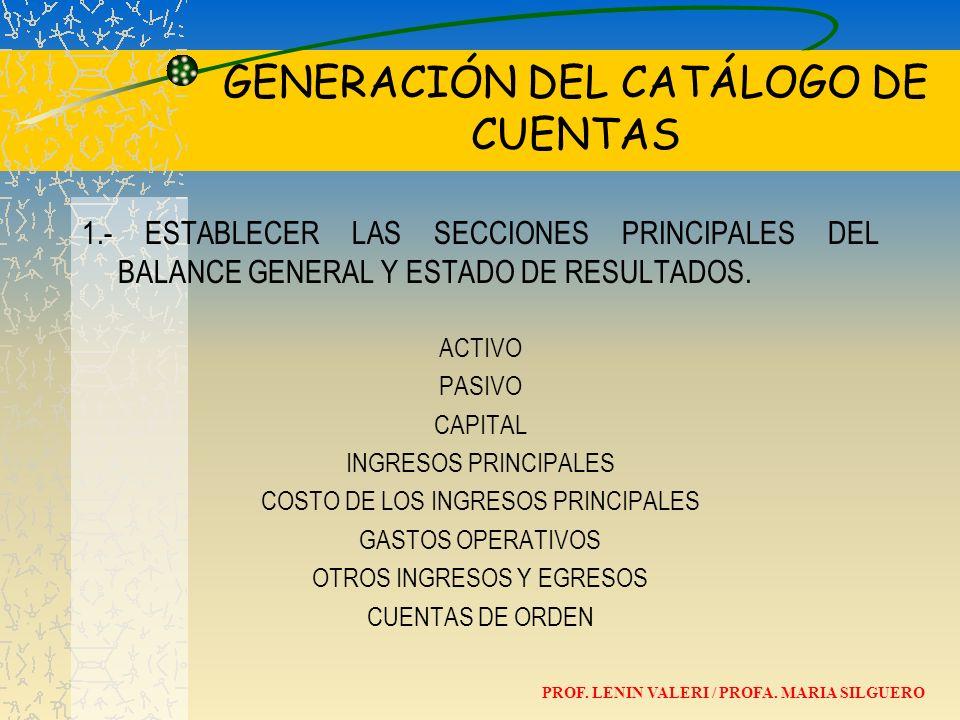 GENERACIÓN DEL CATÁLOGO DE CUENTAS 1.- ESTABLECER LAS SECCIONES PRINCIPALES DEL BALANCE GENERAL Y ESTADO DE RESULTADOS. ACTIVO PASIVO CAPITAL INGRESOS