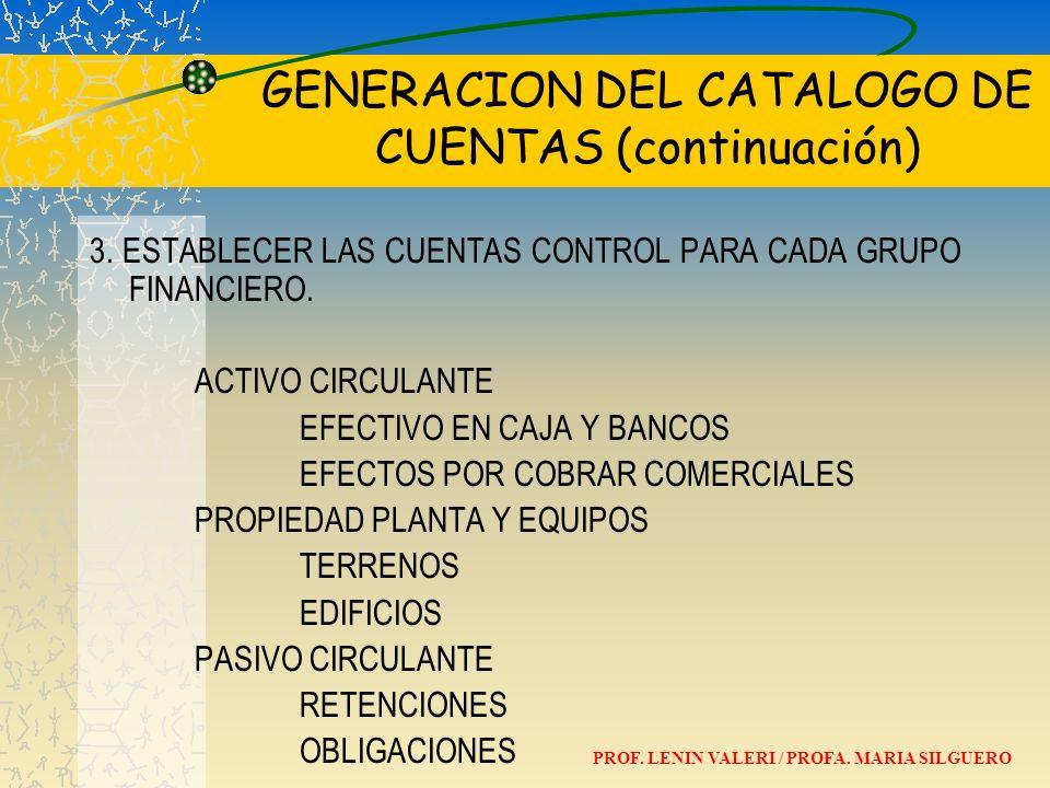 GENERACION DEL CATALOGO DE CUENTAS (continuación) 3. ESTABLECER LAS CUENTAS CONTROL PARA CADA GRUPO FINANCIERO. ACTIVO CIRCULANTE EFECTIVO EN CAJA Y B