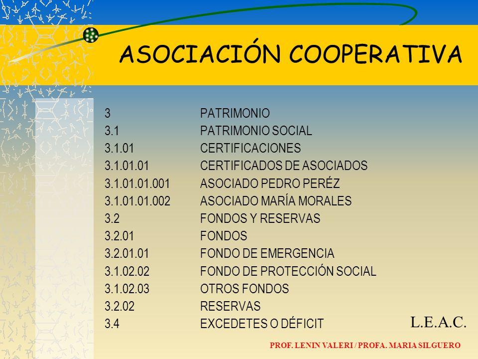 ASOCIACIÓN COOPERATIVA 3 PATRIMONIO 3.1PATRIMONIO SOCIAL 3.1.01CERTIFICACIONES 3.1.01.01CERTIFICADOS DE ASOCIADOS 3.1.01.01.001ASOCIADO PEDRO PERÉZ 3.