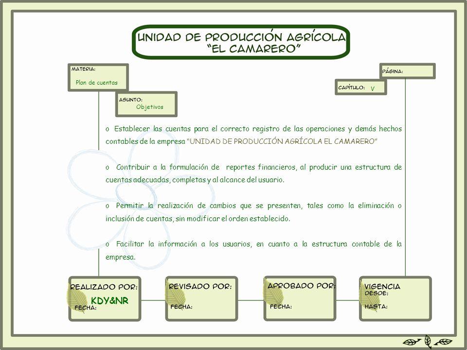V o Establecer las cuentas para el correcto registro de las operaciones y demás hechos contables de la empresa UNIDAD DE PRODUCCIÓN AGRÍCOLA EL CAMARE