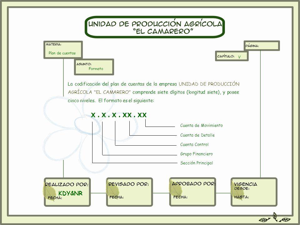 La codificación del plan de cuentas de la empresa UNIDAD DE PRODUCCIÓN AGRÍCOLA EL CAMARERO comprende siete dígitos (longitud siete), y posee cinco ni