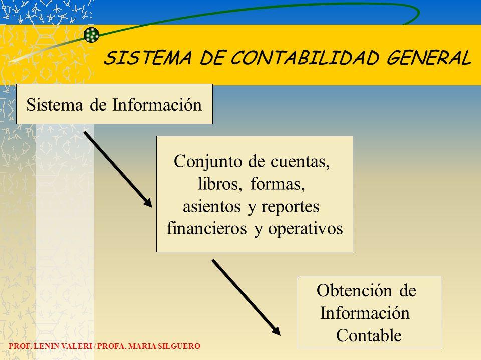SISTEMA DE CONTABILIDAD GENERAL Sistema de Información Conjunto de cuentas, libros, formas, asientos y reportes financieros y operativos Obtención de