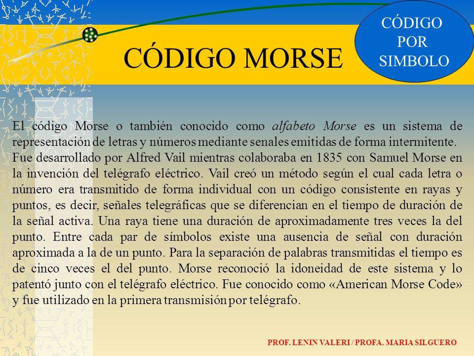 CÓDIGO POR SIMBOLO CÓDIGO MORSE El código Morse o también conocido como alfabeto Morse es un sistema de representación de letras y números mediante se