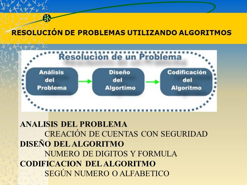 RESOLUCIÓN DE PROBLEMAS UTILIZANDO ALGORITMOS ANALISIS DEL PROBLEMA CREACIÓN DE CUENTAS CON SEGURIDAD DISEÑO DEL ALGORITMO NUMERO DE DIGITOS Y FORMULA