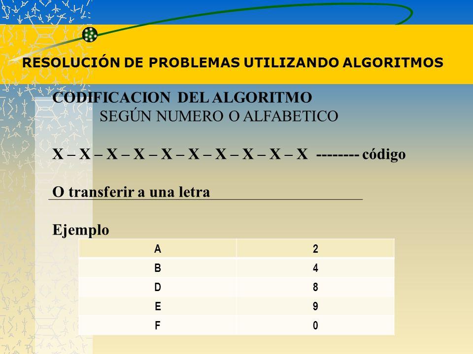 RESOLUCIÓN DE PROBLEMAS UTILIZANDO ALGORITMOS CODIFICACION DEL ALGORITMO SEGÚN NUMERO O ALFABETICO X – X – X – X – X – X – X – X – X – X -------- códi