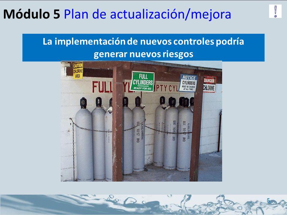 Módulo 5 El plan (proceso iterativo) Recalcular los riesgos Corto plazo Mediano plazo Largo plazo Actualizar el PSA ¿Nuevos riesgos.