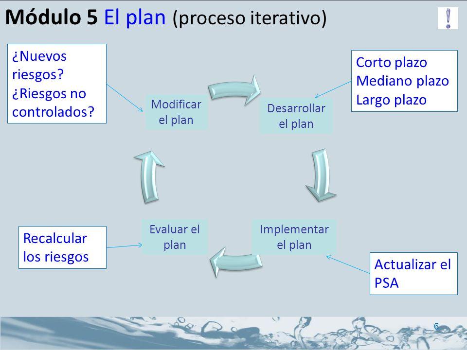 Módulo 5 El plan (proceso iterativo) Recalcular los riesgos Corto plazo Mediano plazo Largo plazo Actualizar el PSA ¿Nuevos riesgos? ¿Riesgos no contr