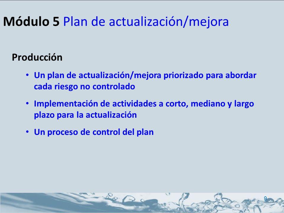 Módulo 5 El plan Ejercicio En pequeños grupos Desarrollar una campaña de concientización de salud adecuada para el área de suministro de agua (10 minutos) Identificar factores clave que deben tenerse en cuenta para la inversión financiera de una actividad de actualización del sistema, presentar una propuesta (20 minutos) 10