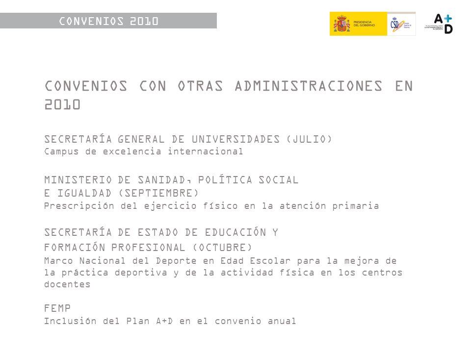 CONVENIOS CON OTRAS ADMINISTRACIONES EN 2010 SECRETARÍA GENERAL DE UNIVERSIDADES (JULIO) Campus de excelencia internacional MINISTERIO DE SANIDAD, POLÍTICA SOCIAL E IGUALDAD (SEPTIEMBRE) Prescripción del ejercicio físico en la atención primaria SECRETARÍA DE ESTADO DE EDUCACIÓN Y FORMACIÓN PROFESIONAL (OCTUBRE) Marco Nacional del Deporte en Edad Escolar para la mejora de la práctica deportiva y de la actividad física en los centros docentes FEMP Inclusión del Plan A+D en el convenio anual CONVENIOS 2010