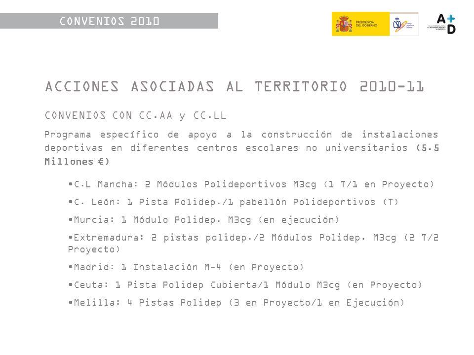 ACCIONES ASOCIADAS AL TERRITORIO 2010-11 CONVENIOS CON CC.AA y CC.LL Programa específico de apoyo a la construcción de instalaciones deportivas en diferentes centros escolares no universitarios (5.5 Millones ) C.L Mancha: 2 Módulos Polideportivos M3cg (1 T/1 en Proyecto) C.