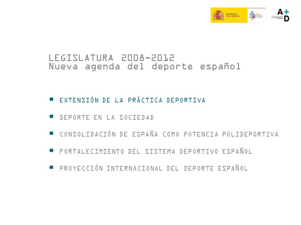 LEGISLATURA 2008-2012 Nueva agenda del deporte español EXTENSIÓN DE LA PRÁCTICA DEPORTIVA DEPORTE EN LA SOCIEDAD CONSOLIDACIÓN DE ESPAÑA COMO POTENCIA POLIDEPORTIVA FORTALECIMIENTO DEL SISTEMA DEPORTIVO ESPAÑOL PROYECCIÓN INTERNACIONAL DEL DEPORTE ESPAÑOL